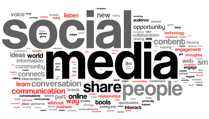 Share Great Content Through Social Media Marketing